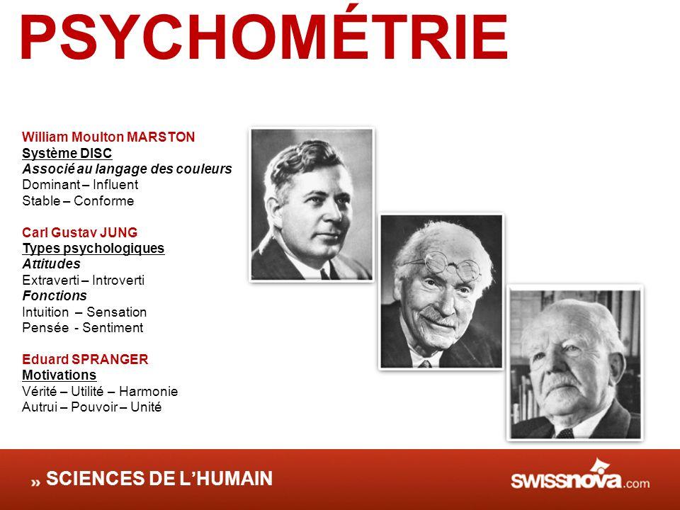 PSYCHOMÉTRIE William Moulton MARSTON Système DISC Associé au langage des couleurs Dominant – Influent Stable – Conforme Carl Gustav JUNG Types psychol
