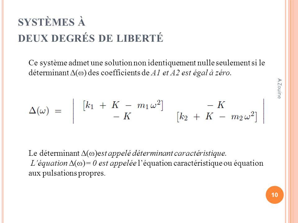 SYSTÈMES À DEUX DEGRÉS DE LIBERTÉ Ce système admet une solution non identiquement nulle seulement si le déterminant Δ(ω) des coefficients de A1 et A2