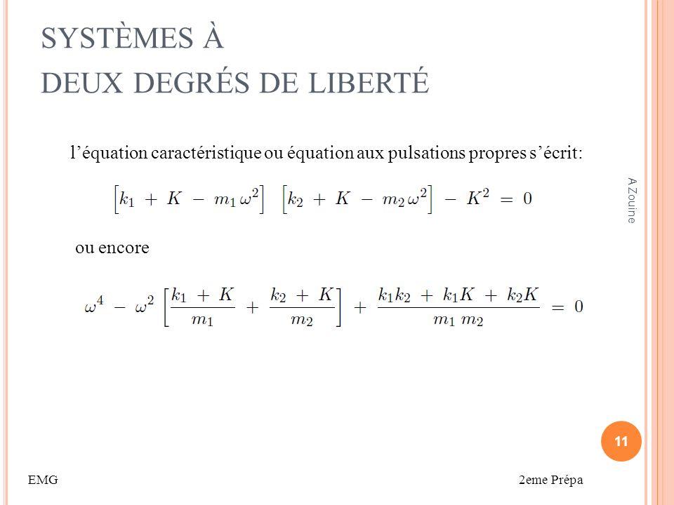 SYSTÈMES À DEUX DEGRÉS DE LIBERTÉ léquation caractéristique ou équation aux pulsations propres sécrit: ou encore 11 A Zouine EMG 2eme Prépa