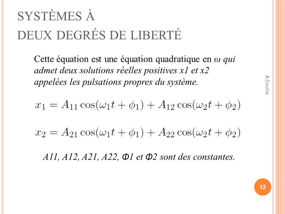 SYSTÈMES À DEUX DEGRÉS DE LIBERTÉ Cette équation est une équation quadratique en ω qui admet deux solutions réelles positives x1 et x2 appelées les pu