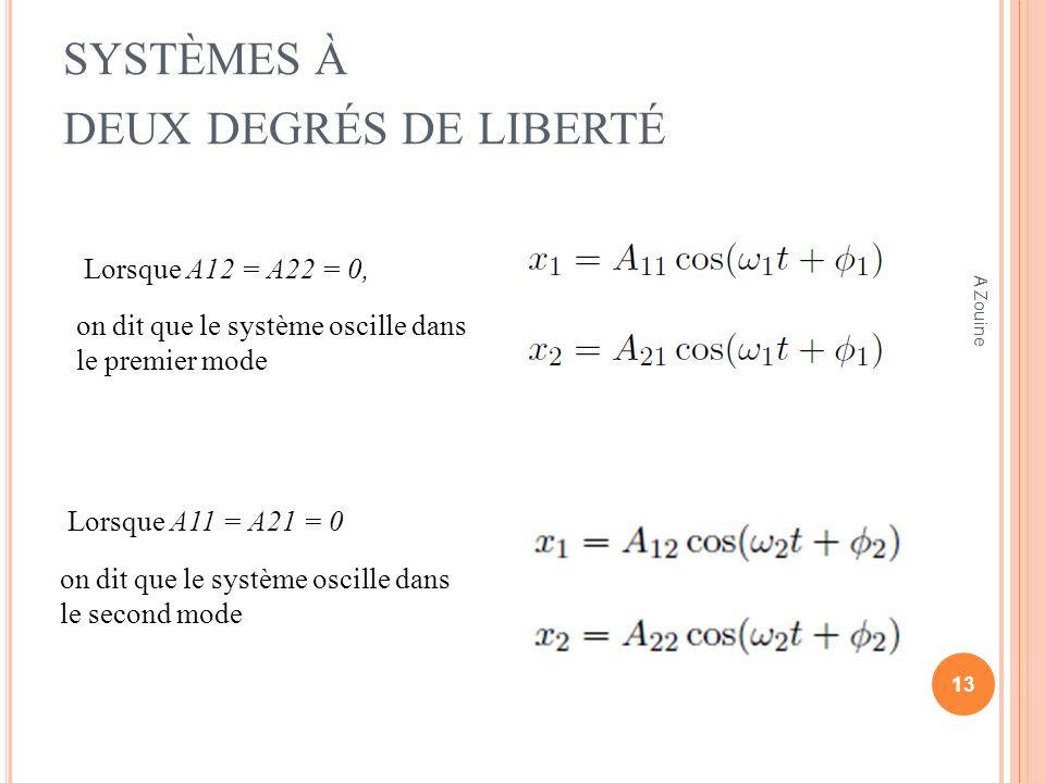 SYSTÈMES À DEUX DEGRÉS DE LIBERTÉ on dit que le système oscille dans le premier mode Lorsque A12 = A22 = 0, Lorsque A11 = A21 = 0 on dit que le systèm