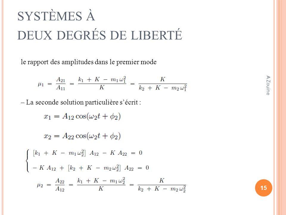 SYSTÈMES À DEUX DEGRÉS DE LIBERTÉ le rapport des amplitudes dans le premier mode – La seconde solution particulière sécrit : 15 A Zouine
