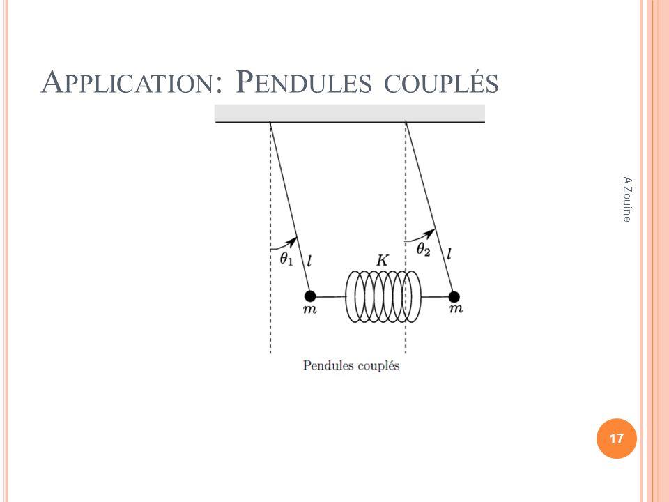 A PPLICATION : P ENDULES COUPLÉS 17 A Zouine