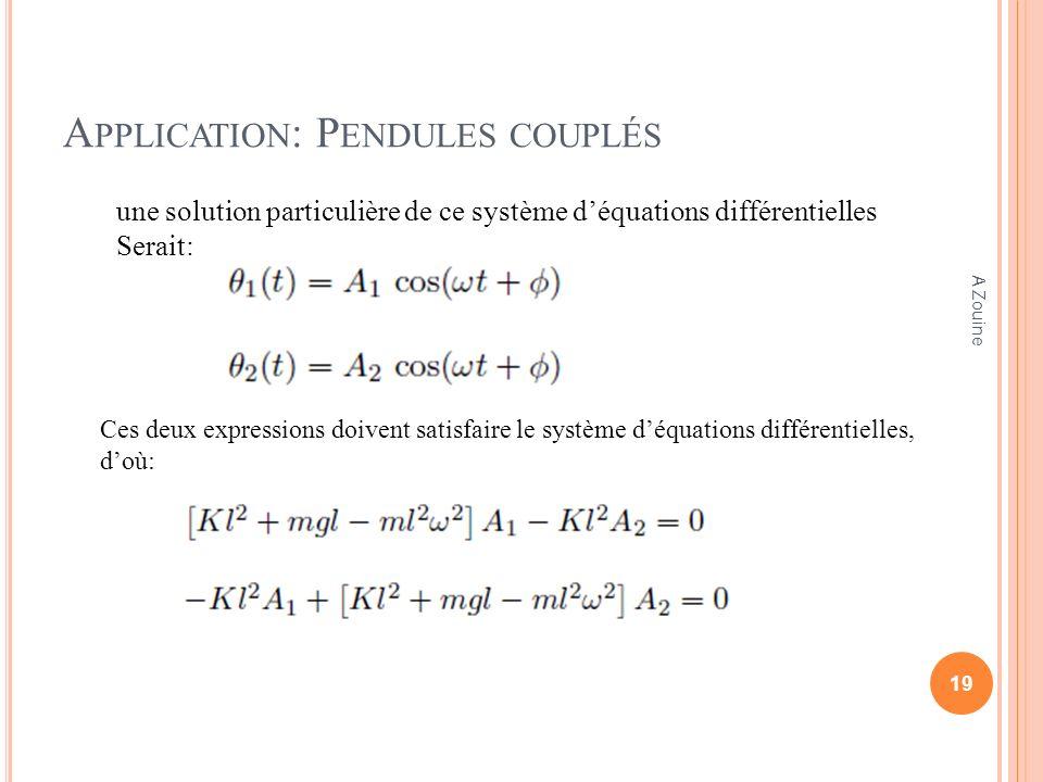 A PPLICATION : P ENDULES COUPLÉS une solution particulière de ce système déquations différentielles Serait: Ces deux expressions doivent satisfaire le
