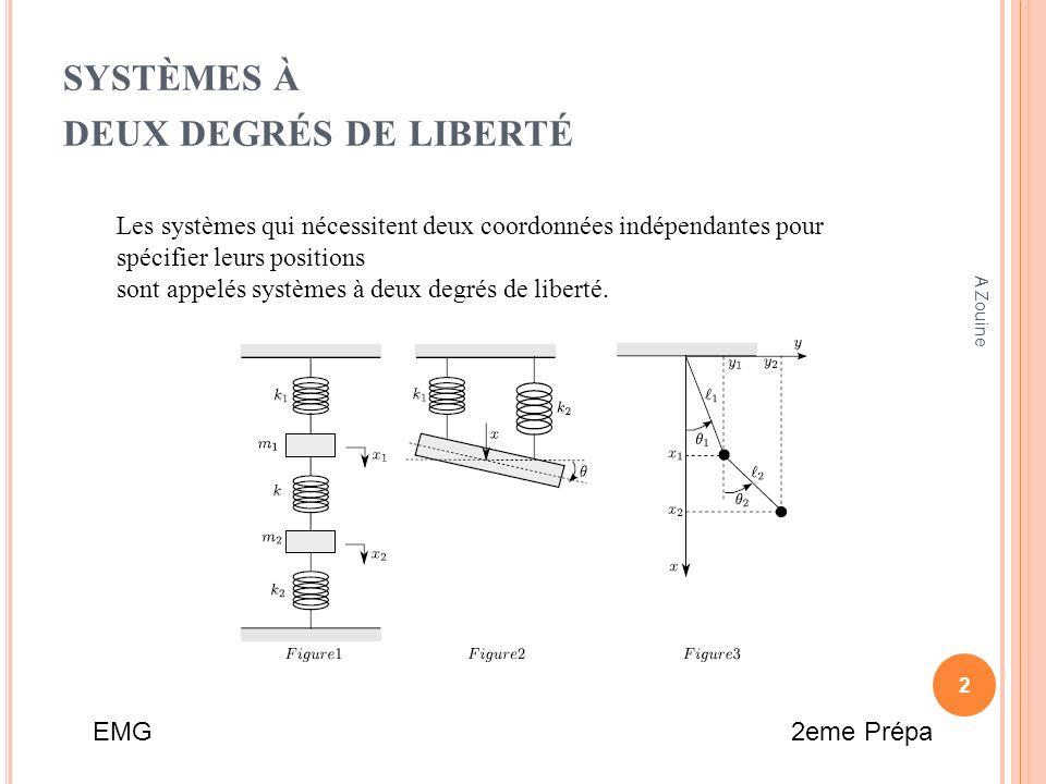 SYSTÈMES À DEUX DEGRÉS DE LIBERTÉ Les systèmes qui nécessitent deux coordonnées indépendantes pour spécifier leurs positions sont appelés systèmes à d