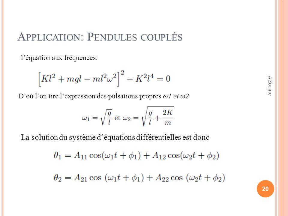 A PPLICATION : P ENDULES COUPLÉS léquation aux fréquences: Doù lon tire lexpression des pulsations propres ω1 et ω2 La solution du système déquations