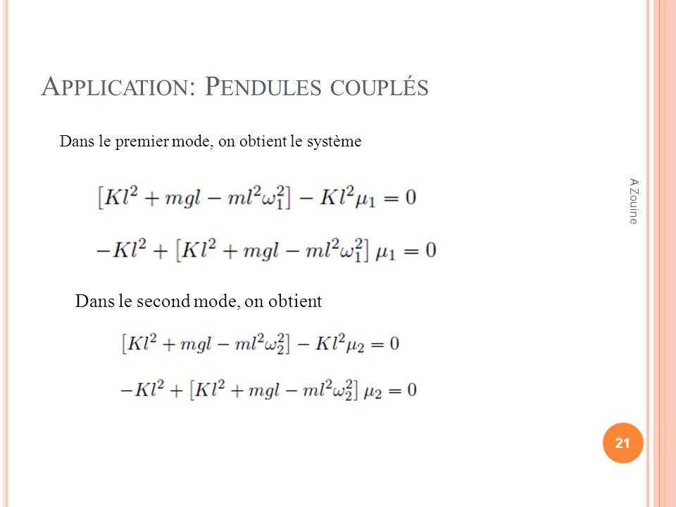 A PPLICATION : P ENDULES COUPLÉS Dans le premier mode, on obtient le système Dans le second mode, on obtient 21 A Zouine