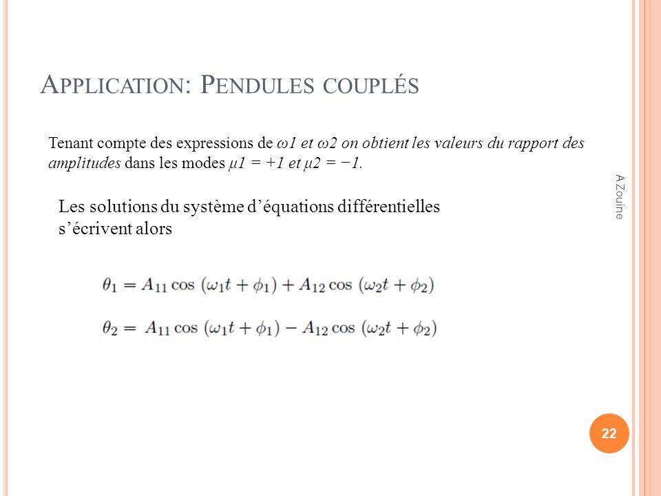 A PPLICATION : P ENDULES COUPLÉS Tenant compte des expressions de ω1 et ω2 on obtient les valeurs du rapport des amplitudes dans les modes μ1 = +1 et
