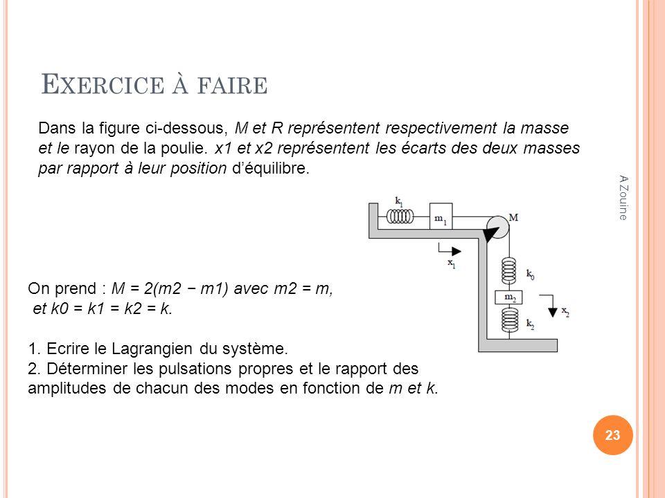 E XERCICE À FAIRE 23 A Zouine Dans la figure ci-dessous, M et R représentent respectivement la masse et le rayon de la poulie. x1 et x2 représentent l