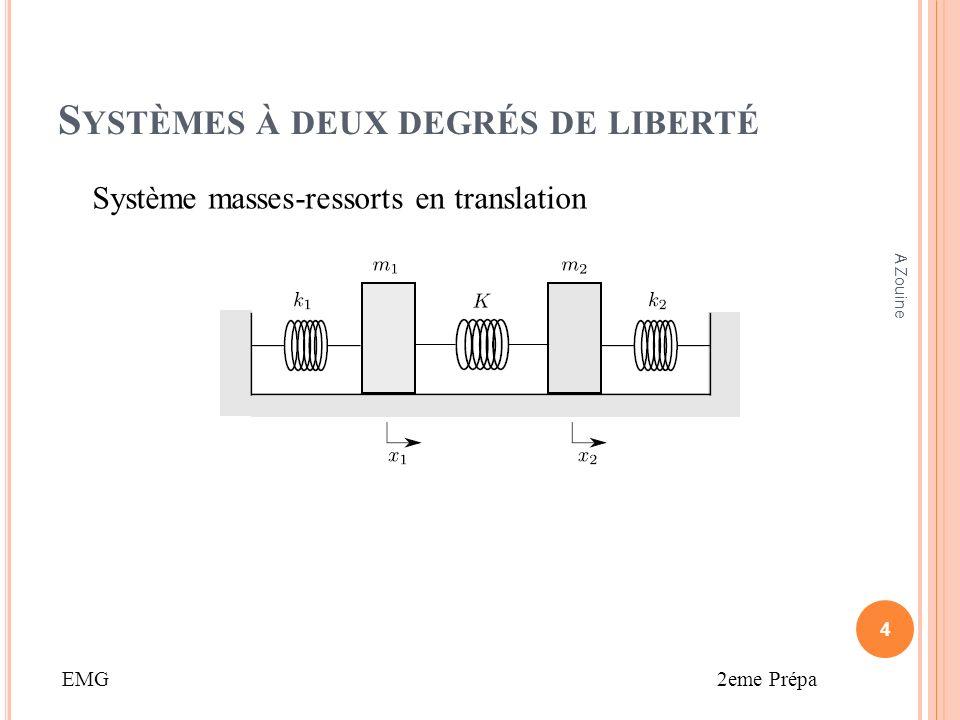 SYSTÈMES À DEUX DEGRÉS DE LIBERTÉ Equations différentielles du mouvement Le lagrangien L = T U sécrit alors 5 A Zouine