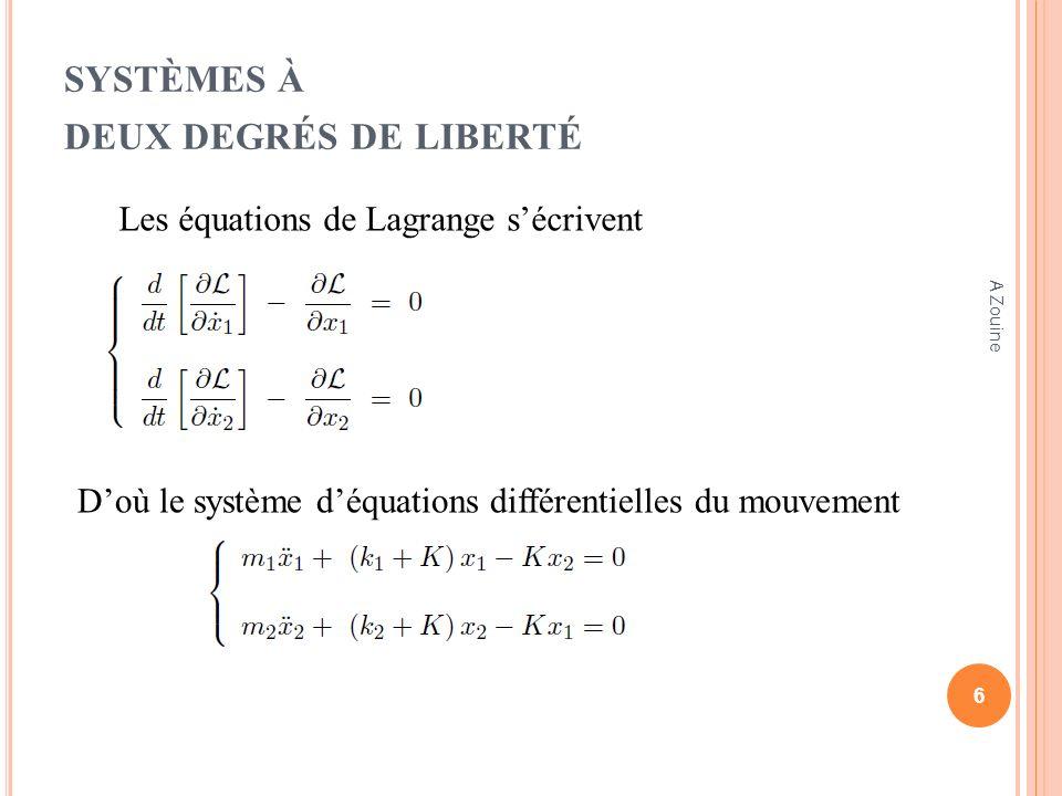 SYSTÈMES À DEUX DEGRÉS DE LIBERTÉ Les équations de Lagrange sécrivent Doù le système déquations différentielles du mouvement 6 A Zouine