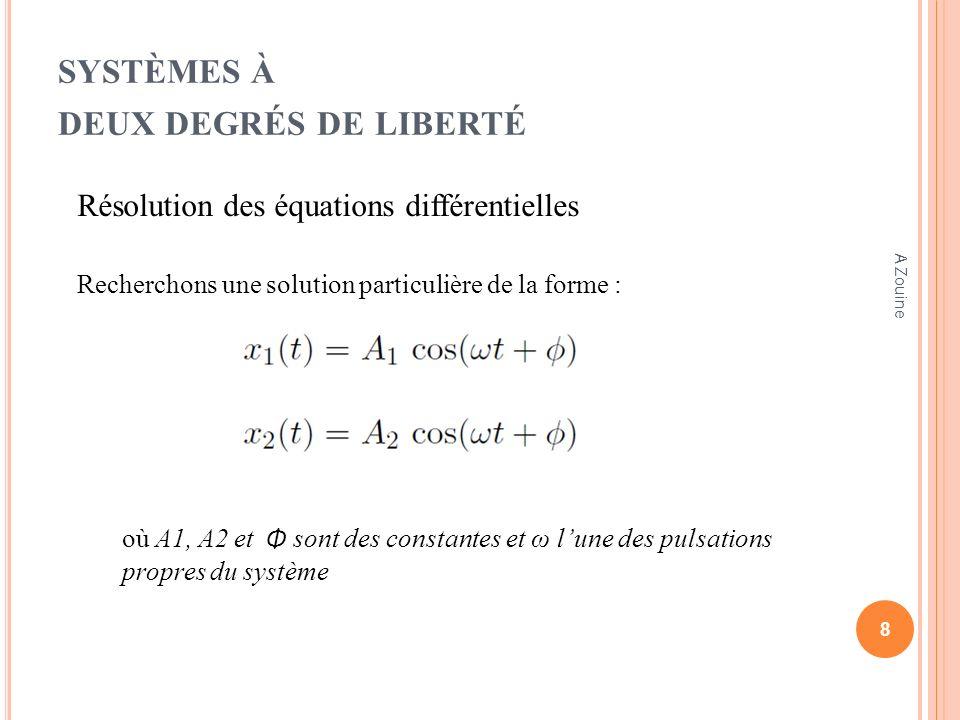 A PPLICATION : P ENDULES COUPLÉS une solution particulière de ce système déquations différentielles Serait: Ces deux expressions doivent satisfaire le système déquations différentielles, doù: 19 A Zouine