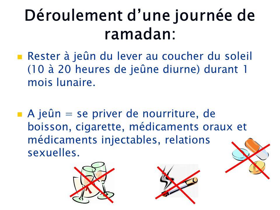 Déroulement dune journée de ramadan: Rester à jeûn du lever au coucher du soleil (10 à 20 heures de jeûne diurne) durant 1 mois lunaire. A jeûn = se p