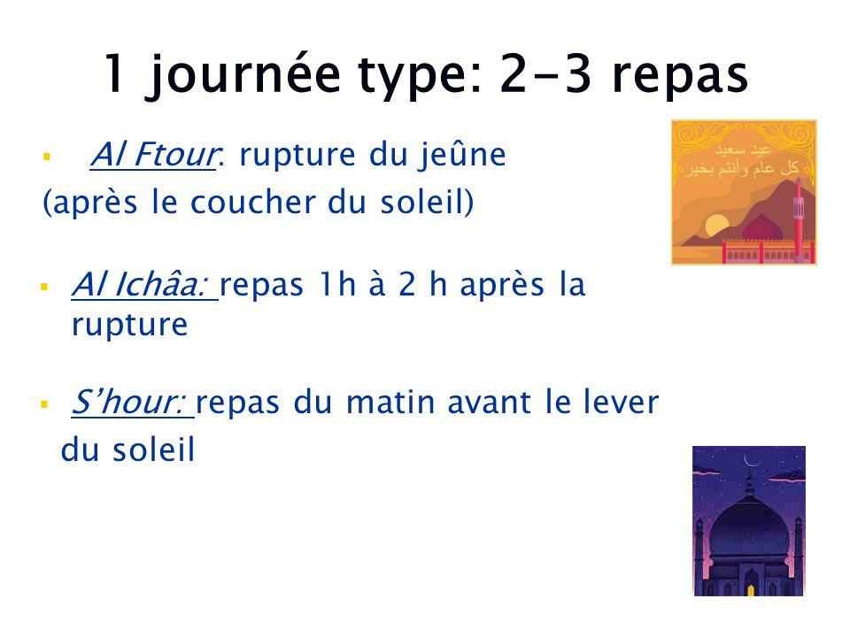 1 journée type: 2-3 repas Al Ftour: rupture du jeûne (après le coucher du soleil) Al Ichâa: repas 1h à 2 h après la rupture Shour: repas du matin avan