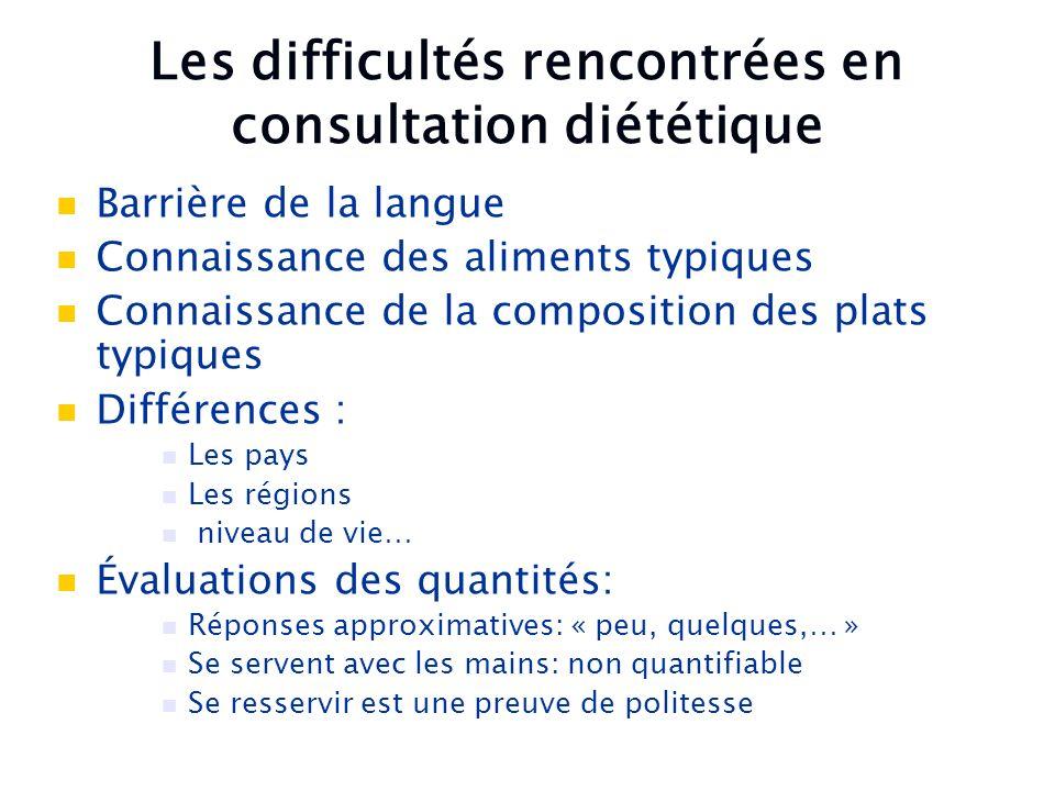 Les difficultés rencontrées en consultation diététique Barrière de la langue Connaissance des aliments typiques Connaissance de la composition des pla