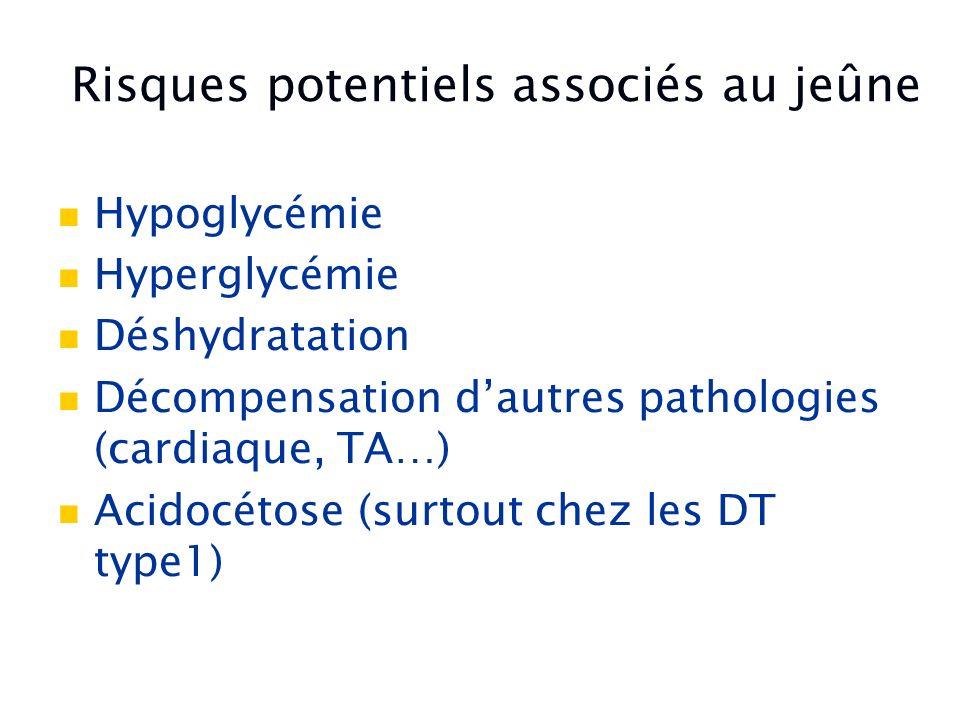 Hypoglycémie Hyperglycémie Déshydratation Décompensation dautres pathologies (cardiaque, TA…) Acidocétose (surtout chez les DT type1) Risques potentie