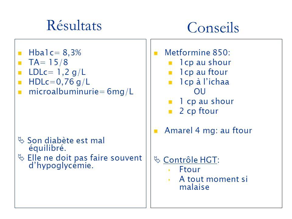 Hba1c= 8,3% TA= 15/8 LDLc= 1,2 g/L HDLc=0,76 g/L microalbuminurie= 6mg/L Son diabète est mal équilibré. Elle ne doit pas faire souvent dhypoglycémie.