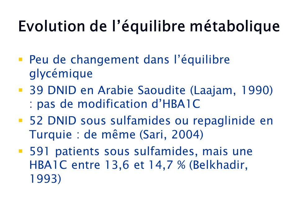 Peu de changement dans léquilibre glycémique 39 DNID en Arabie Saoudite (Laajam, 1990) : pas de modification dHBA1C 52 DNID sous sulfamides ou repagli