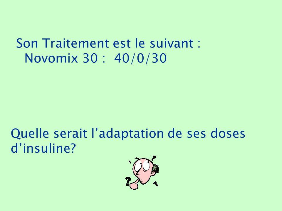 Son Traitement est le suivant : Novomix 30 : 40/0/30 Quelle serait ladaptation de ses doses dinsuline?