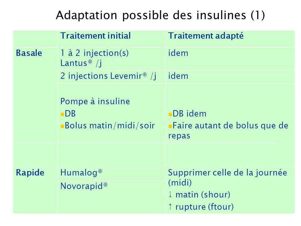Les Injections Traitement initialTraitement adapté Basale1 à 2 injection(s) Lantus® /j idem 2 injections Levemir® /jidem Pompe à insuline DB Bolus mat
