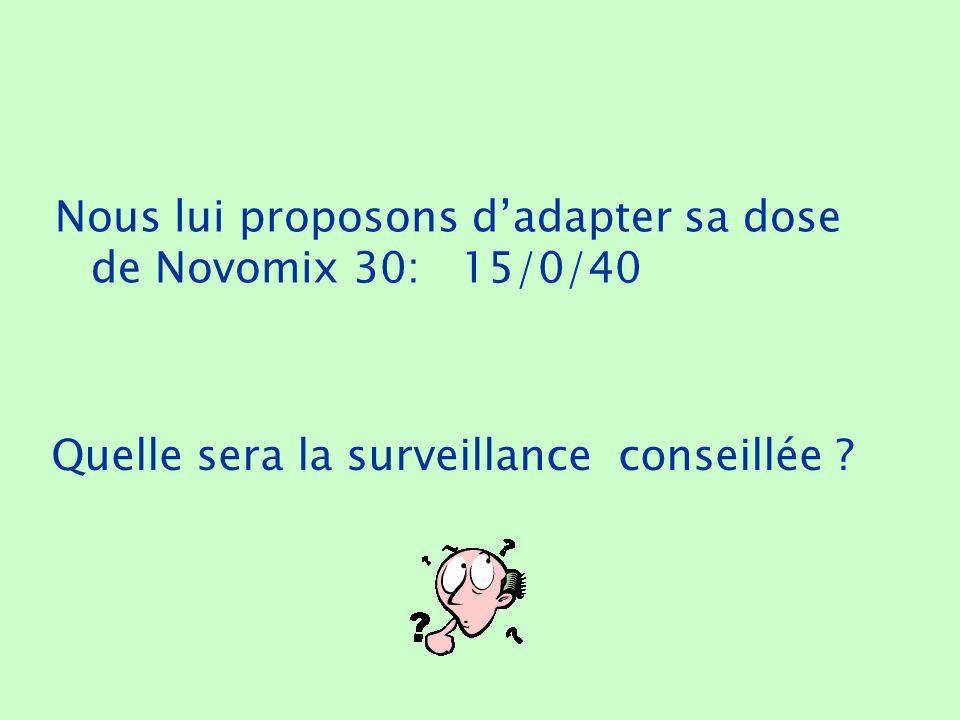 Nous lui proposons dadapter sa dose de Novomix 30: 15/0/40 Quelle sera la surveillance conseillée ?