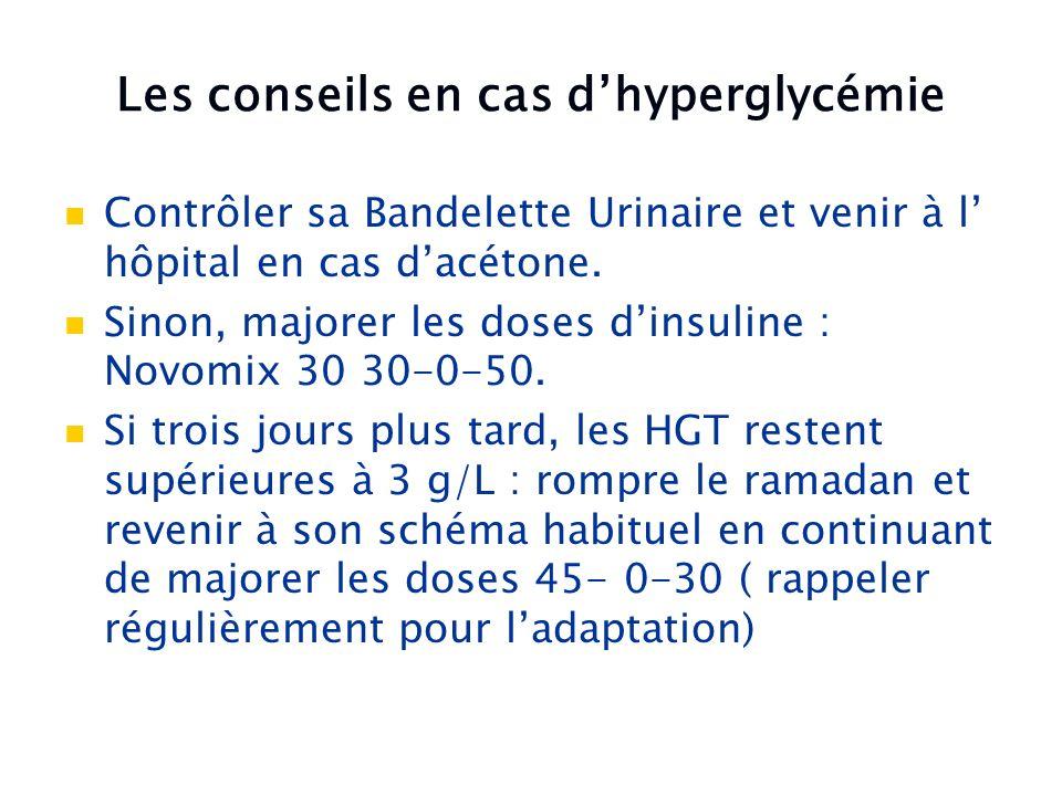 Les conseils en cas dhyperglycémie Contrôler sa Bandelette Urinaire et venir à l hôpital en cas dacétone. Sinon, majorer les doses dinsuline : Novomix