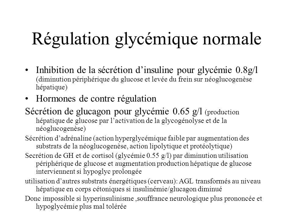 Régulation glycémique normale Inhibition de la sécrétion dinsuline pour glycémie 0.8g/l (diminution périphérique du glucose et levée du frein sur néog