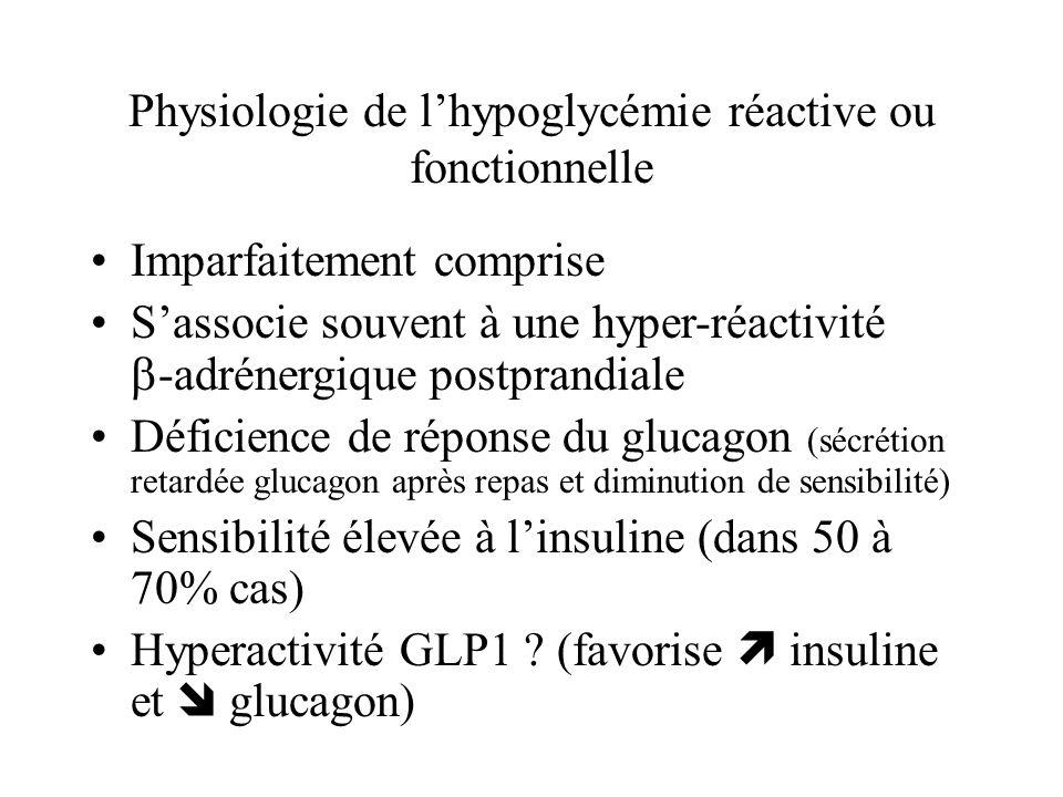 Physiologie de lhypoglycémie réactive ou fonctionnelle Imparfaitement comprise Sassocie souvent à une hyper-réactivité -adrénergique postprandiale Déf