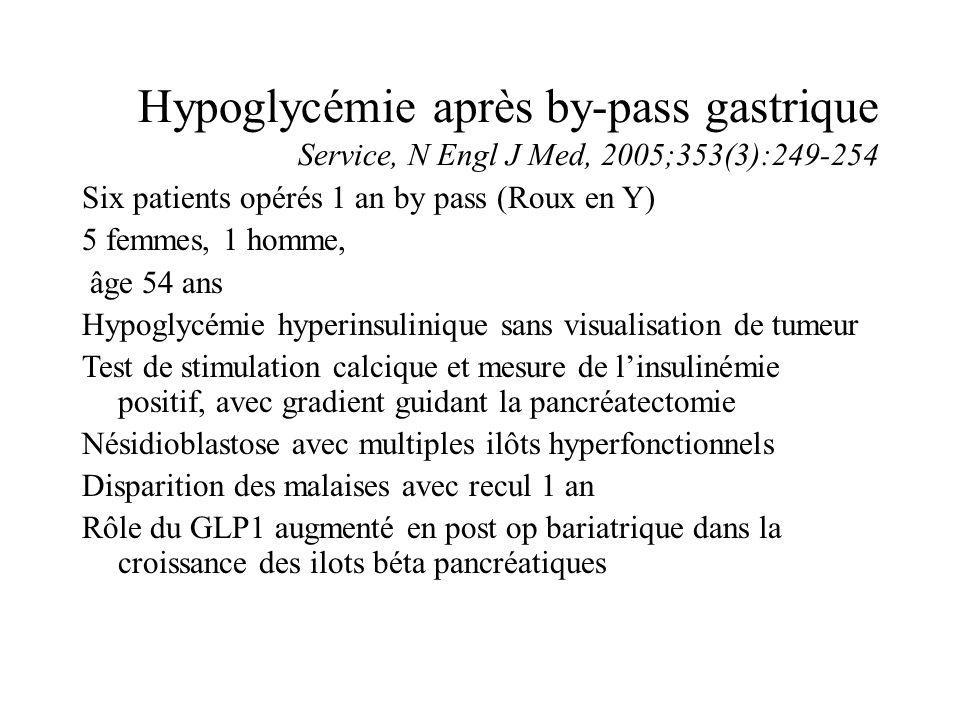 Hypoglycémie après by-pass gastrique Service, N Engl J Med, 2005;353(3):249-254 Six patients opérés 1 an by pass (Roux en Y) 5 femmes, 1 homme, âge 54