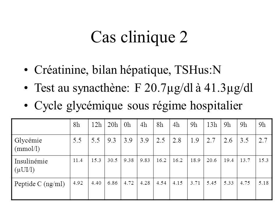 Cas clinique 2 Créatinine, bilan hépatique, TSHus:N Test au synacthène: F 20.7µg/dl à 41.3µg/dl Cycle glycémique sous régime hospitalier 8h12h20h0h4h8
