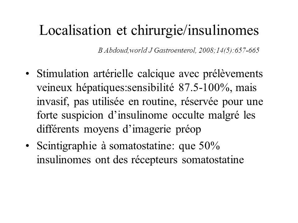 Localisation et chirurgie/insulinomes B Abdoud,world J Gastroenterol, 2008;14(5):657-665 Stimulation artérielle calcique avec prélèvements veineux hép