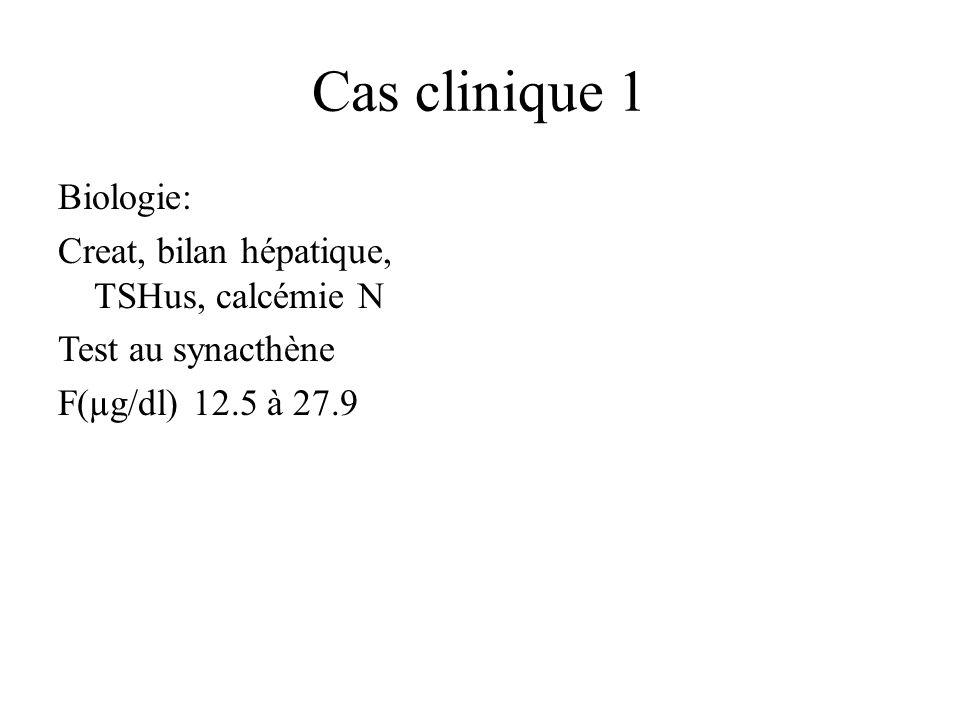 Cas clinique 1 Biologie: Creat, bilan hépatique, TSHus, calcémie N Test au synacthène F(µg/dl) 12.5 à 27.9