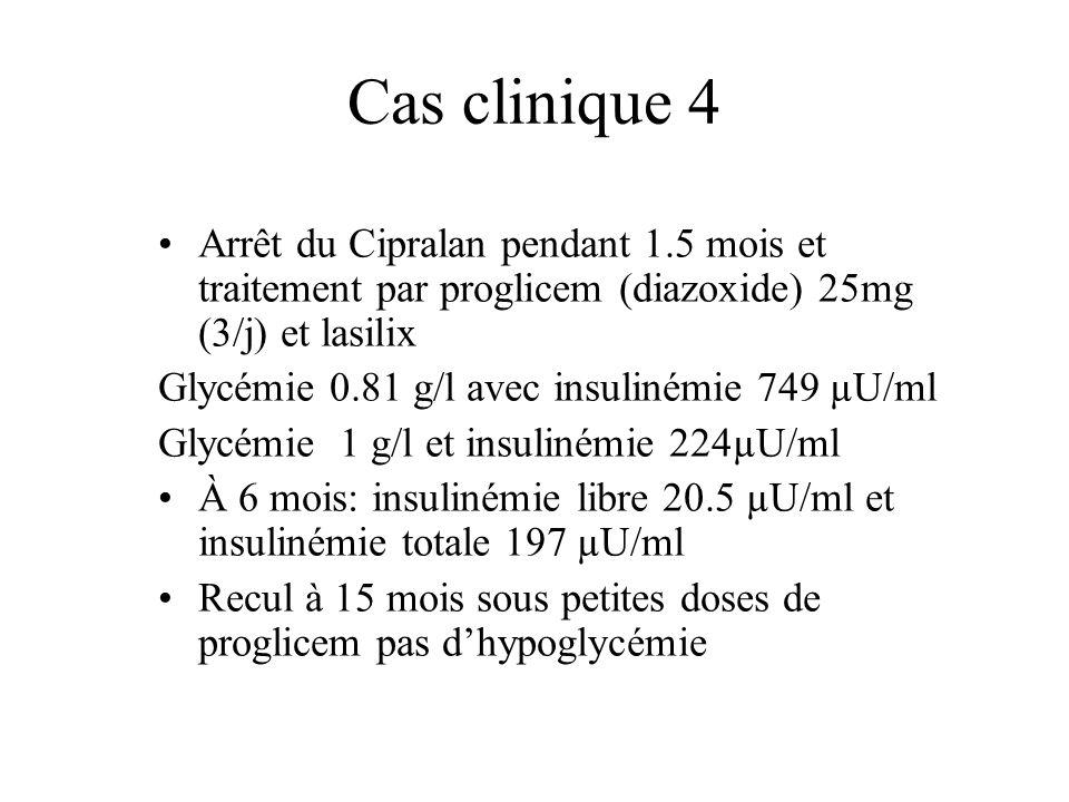 Cas clinique 4 Arrêt du Cipralan pendant 1.5 mois et traitement par proglicem (diazoxide) 25mg (3/j) et lasilix Glycémie 0.81 g/l avec insulinémie 749