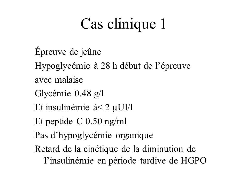 Cas clinique 1 Épreuve de jeûne Hypoglycémie à 28 h début de lépreuve avec malaise Glycémie 0.48 g/l Et insulinémie à< 2 µUI/l Et peptide C 0.50 ng/ml