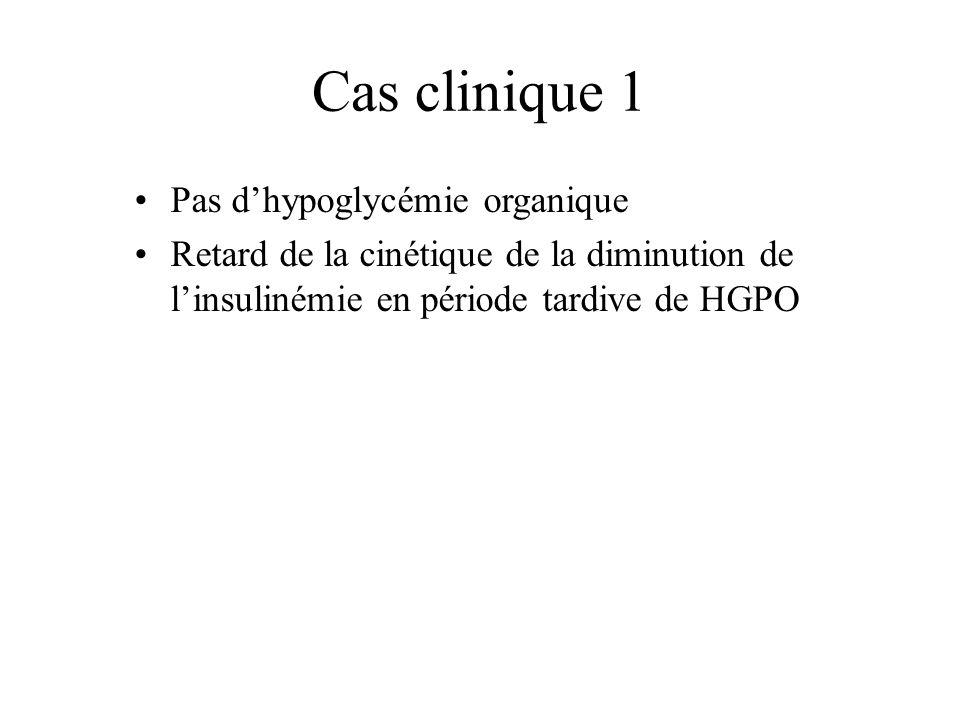 Cas clinique 1 Pas dhypoglycémie organique Retard de la cinétique de la diminution de linsulinémie en période tardive de HGPO