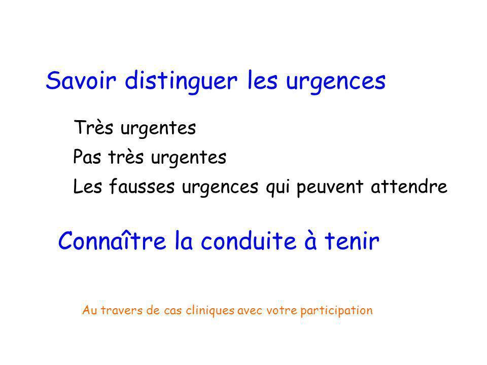 Savoir distinguer les urgences Très urgentes Pas très urgentes Les fausses urgences qui peuvent attendre Connaître la conduite à tenir Au travers de c