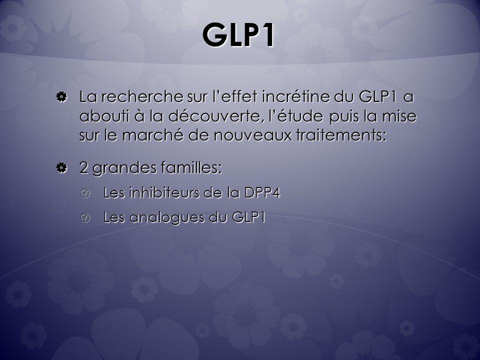 GLP1 La recherche sur leffet incrétine du GLP1 a abouti à la découverte, létude puis la mise sur le marché de nouveaux traitements: La recherche sur leffet incrétine du GLP1 a abouti à la découverte, létude puis la mise sur le marché de nouveaux traitements: 2 grandes familles: 2 grandes familles: Les inhibiteurs de la DPP4 Les inhibiteurs de la DPP4 Les analogues du GLP1 Les analogues du GLP1