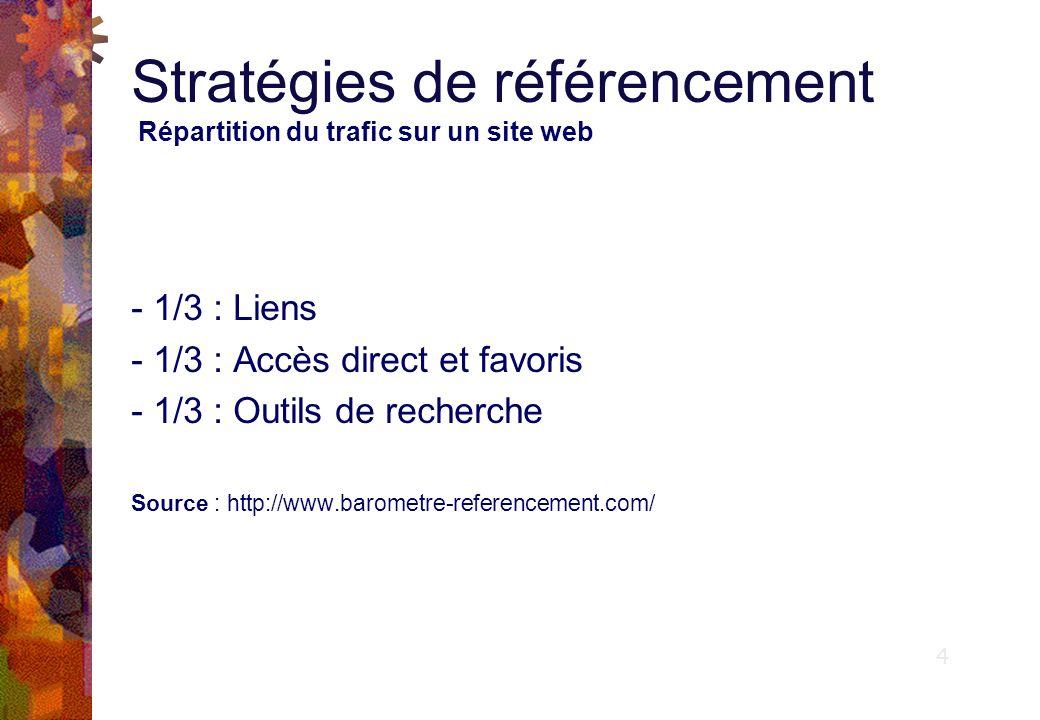 Stratégies de référencement Répartition du trafic sur un site web - 1/3 : Liens - 1/3 : Accès direct et favoris - 1/3 : Outils de recherche Source : http://www.barometre-referencement.com/ 4