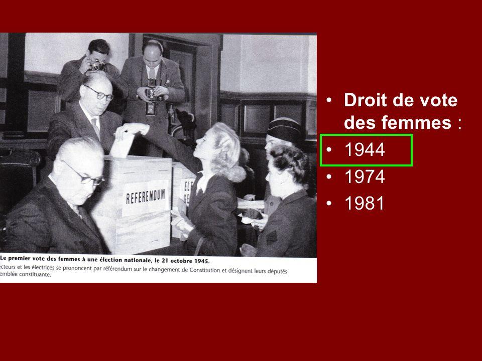 Droit de vote des femmes : 1944 1974 1981