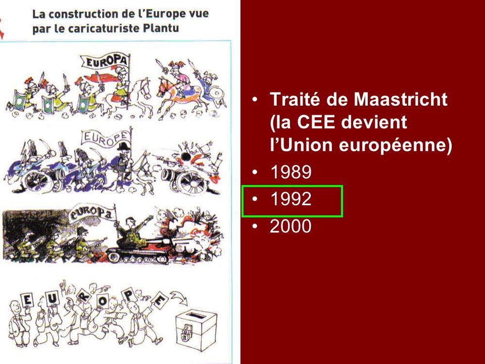 Traité de Maastricht (la CEE devient lUnion européenne) 1989 1992 2000