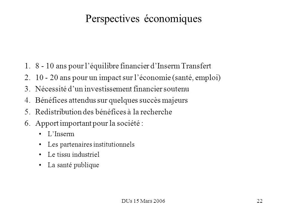 DUs 15 Mars 200621 Agenda 1.Nos missions 2.Un fort besoin dévolution 3.Nouvelle Inserm Transfert: un modèle intégré 4.Organisation et principes de fonctionnement 5.Aspects financiers 6.En pratique