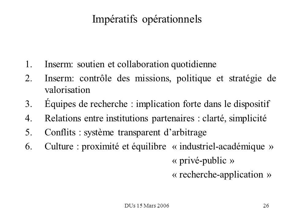 DUs 15 Mars 200625 Agenda 1.Nos missions 2.Un fort besoin dévolution 3.Nouvelle Inserm Transfert: un modèle intégré 4.Organisation et principes de fonctionnement 5.Aspects financiers 6.En pratique