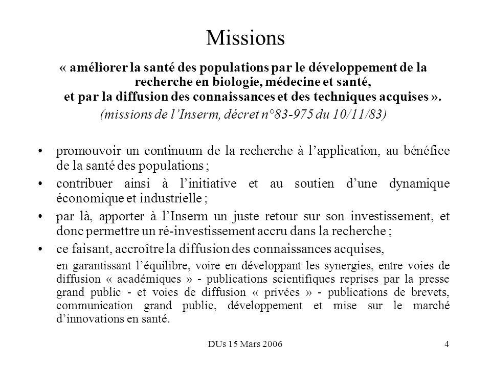 DUs 15 Mars 20063 Agenda 1.Nos missions 2.Un fort besoin dévolution 3.Nouvelle Inserm Transfert: un modèle intégré 4.Organisation et principes de fonctionnement 5.Aspects financiers 6.En pratique