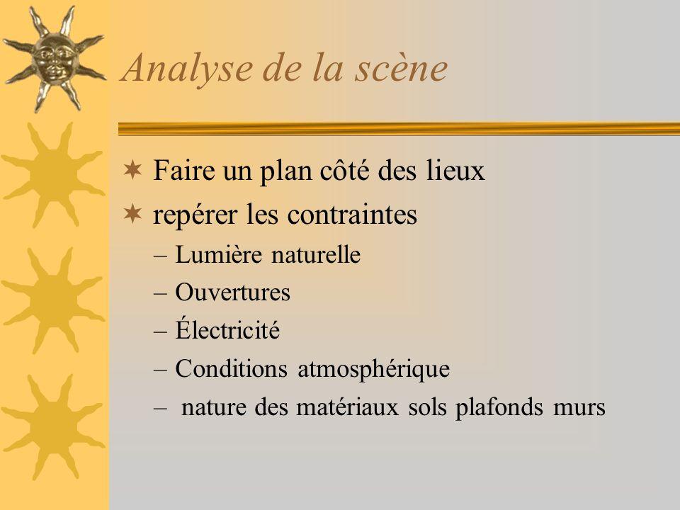 Analyse de la scène Faire un plan côté des lieux repérer les contraintes –Lumière naturelle –Ouvertures –Électricité –Conditions atmosphérique – natur