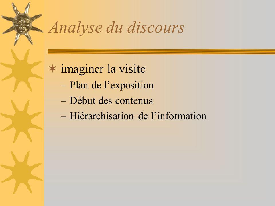 Analyse du discours imaginer la visite –Plan de lexposition –Début des contenus –Hiérarchisation de linformation