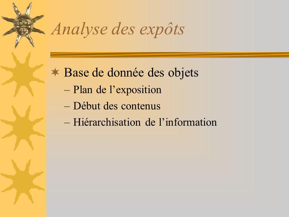 Analyse des expôts Base de donnée des objets –Plan de lexposition –Début des contenus –Hiérarchisation de linformation
