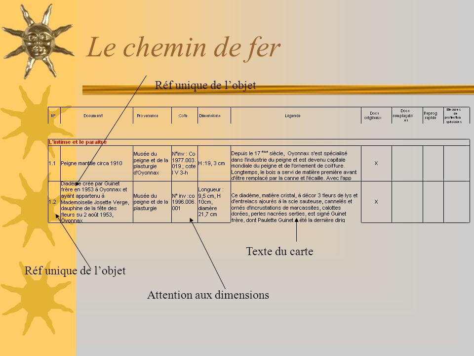 Réf unique de lobjet Texte du carte Attention aux dimensions Le chemin de fer