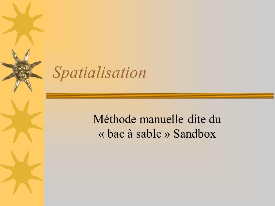 Spatialisation Méthode manuelle dite du « bac à sable » Sandbox