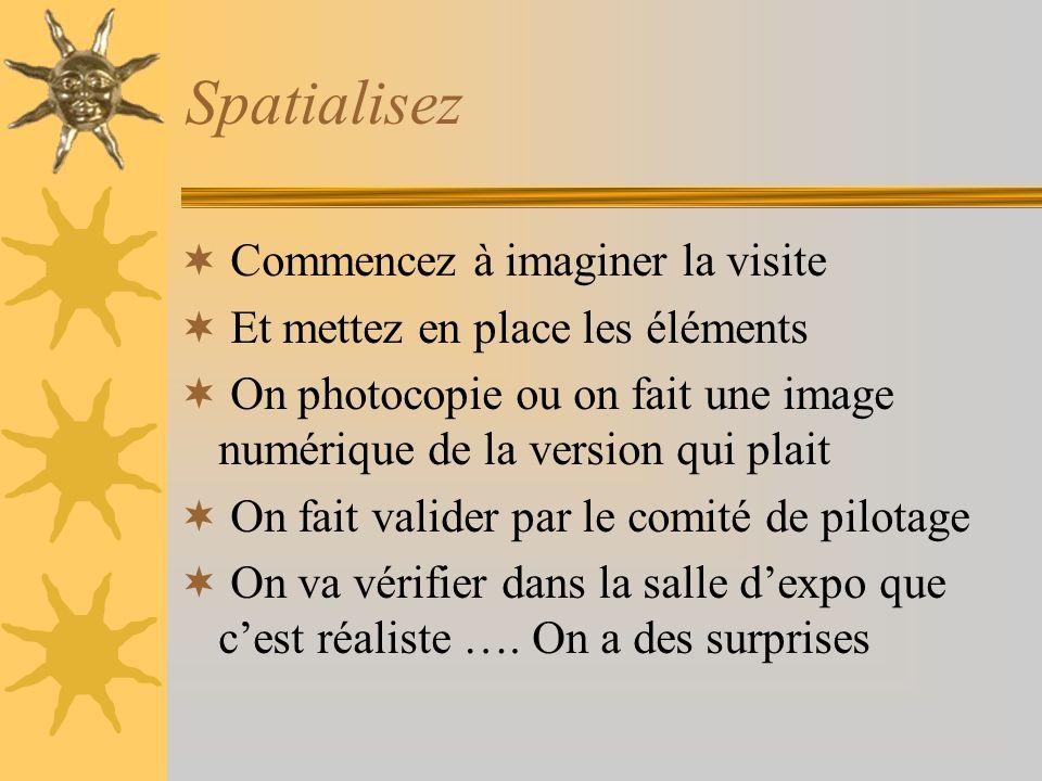 Spatialisez Commencez à imaginer la visite Et mettez en place les éléments On photocopie ou on fait une image numérique de la version qui plait On fai