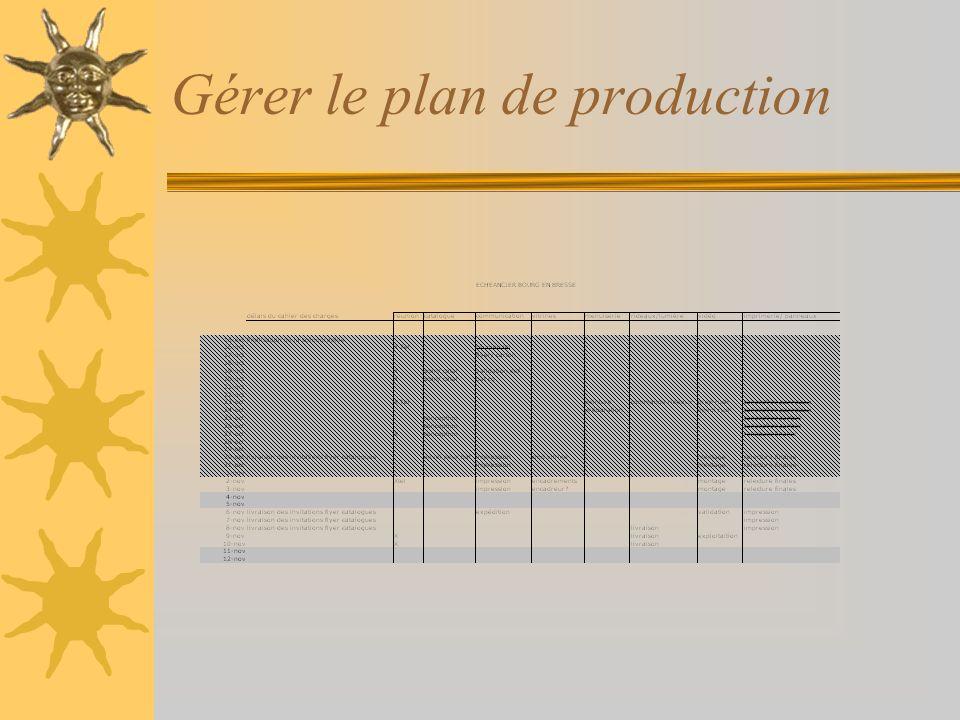 Gérer le plan de production
